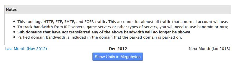 پهنای باند کاربران در نمایندگی سی پنل