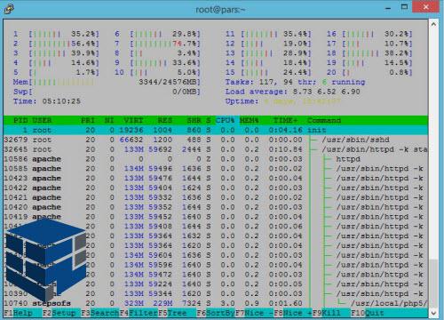 نمایش لیست پردازش ها به صورت درختی در htop