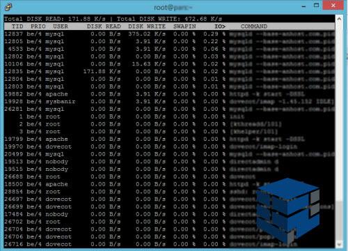 نمونه خروجی دستور iotop